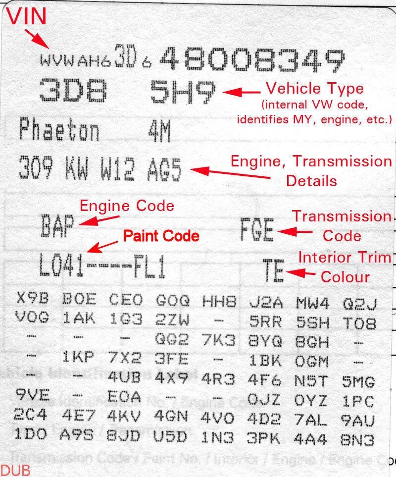 The Audi Build Sticker. A Wealth Of Information